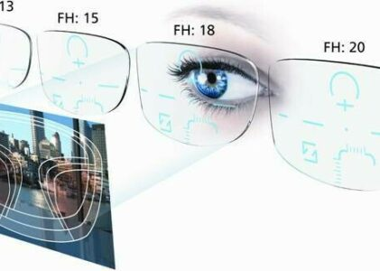 Progressive Lenses – Digital